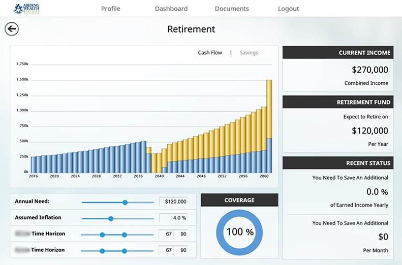 Retirement Planning dashboard widget