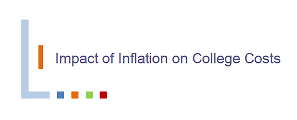 Impact of Inflation on College Costs
