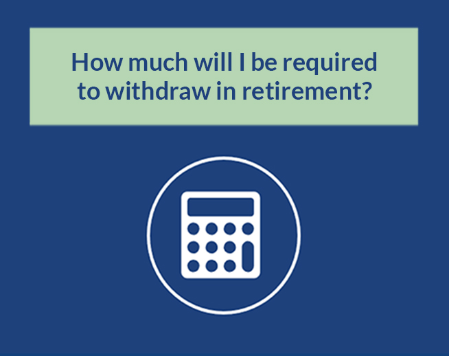 Financial Calculator: How much will I be required to withdraw in retirement?